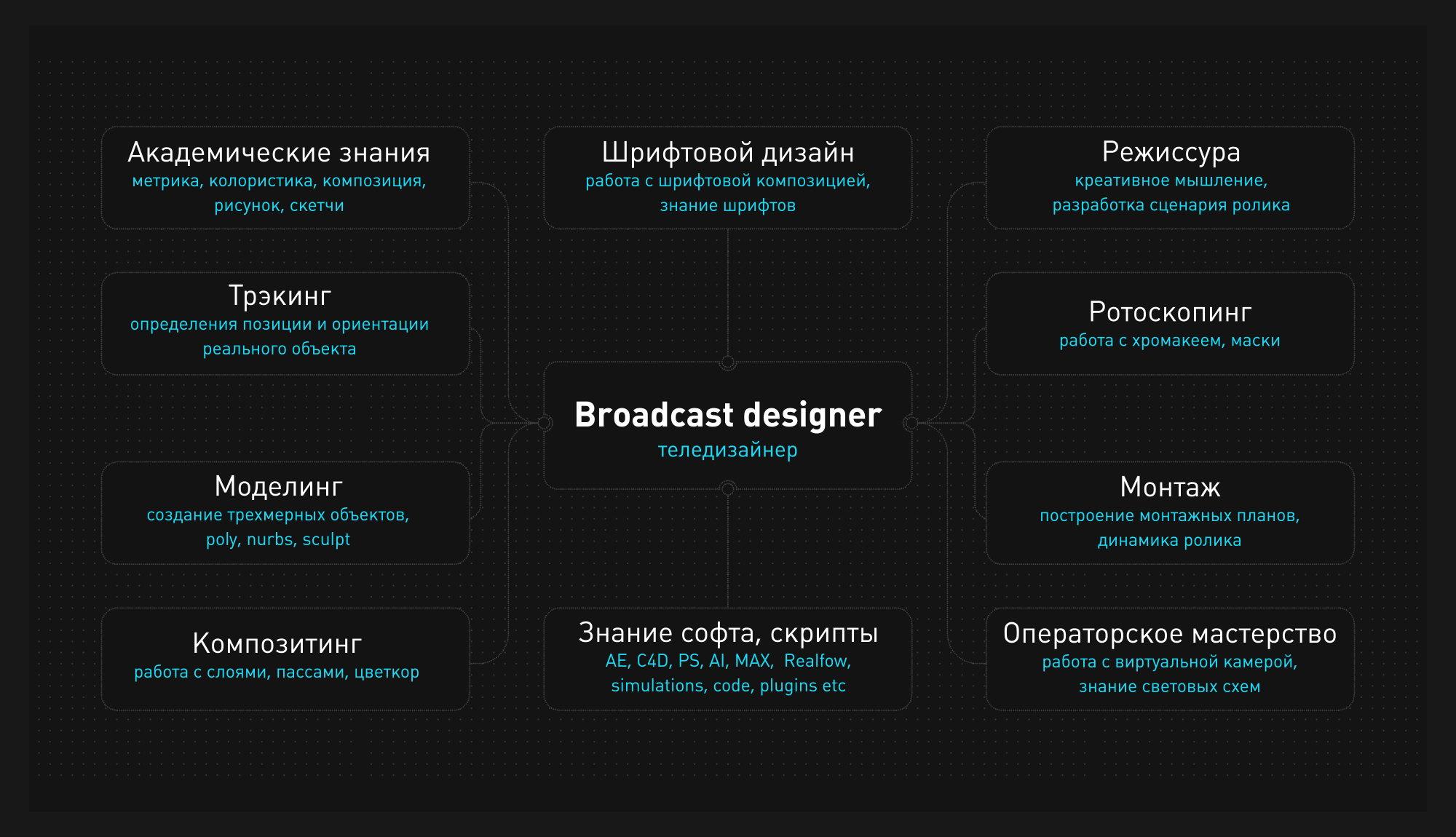 broadcast_spec