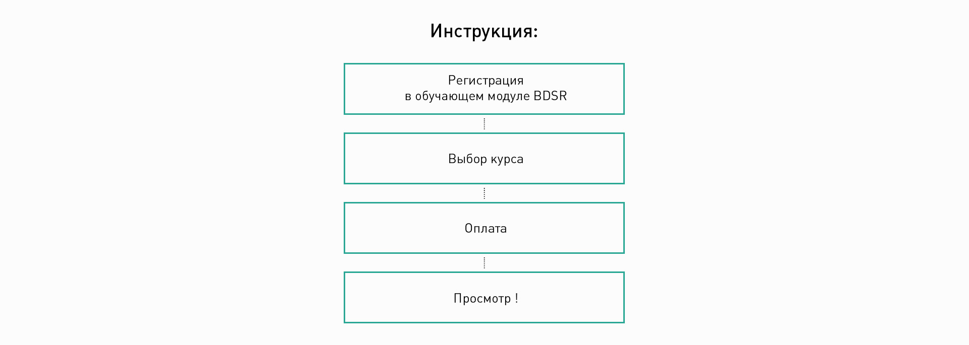 instructions_c2
